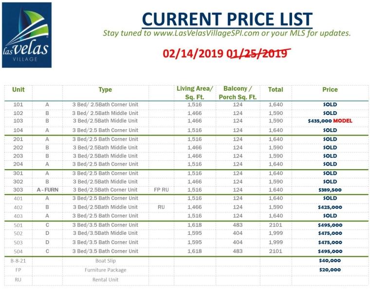 price 2.14.19